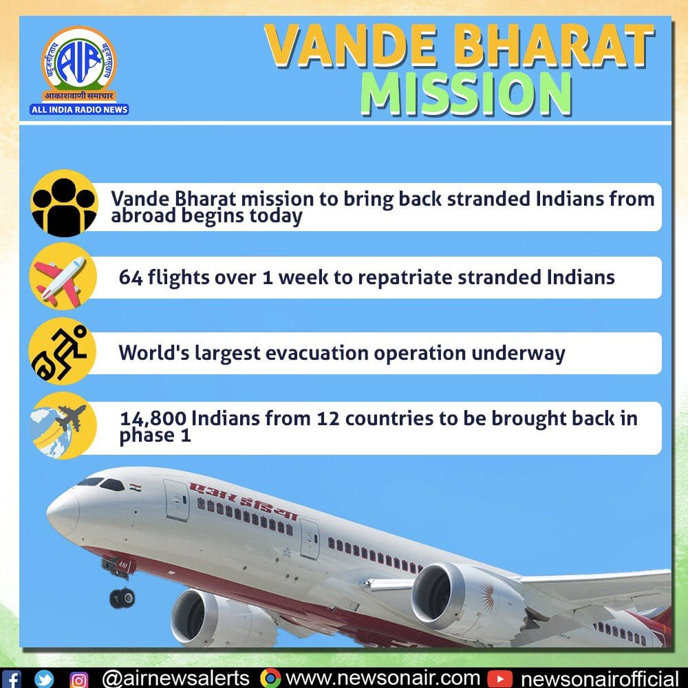 Image describing the objective of Vande Bharat mission